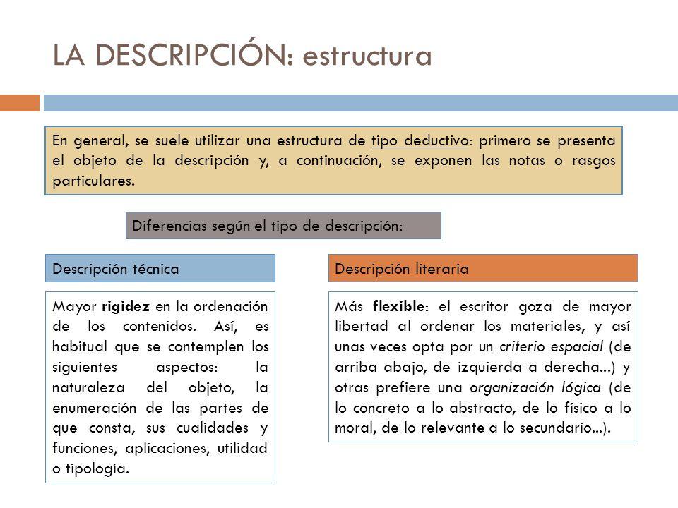 LA DESCRIPCIÓN: rasgos lingüísticos DESCRIPCIÓN TÉCNICADESCRIPCIÓN LITERARIA Predominio de uso de sustantivos y adjetivos sobre los verbos, porque interesan las cosas y sus propiedades o características.