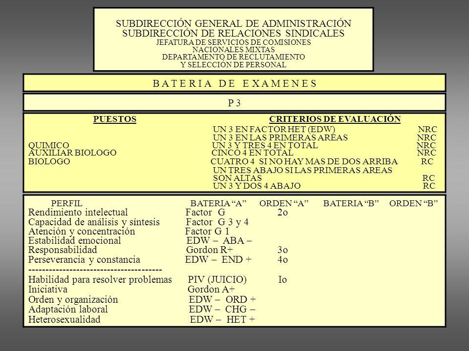 SUBDIRECCIÓN GENERAL DE ADMINISTRACIÓN SUBDIRECCIÓN DE RELACIONES SINDICALES JEFATURA DE SERVICIOS DE COMISIONES NACIONALES MIXTAS DEPARTAMENTO DE REC