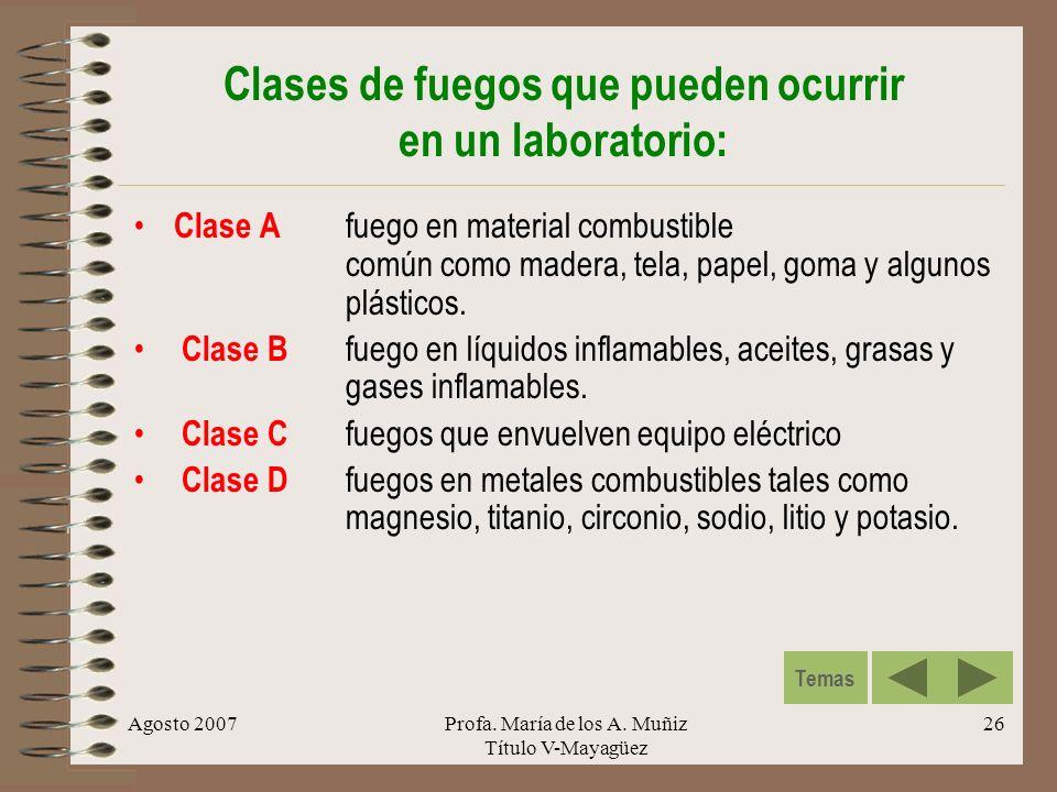 Agosto 2007Profa. María de los A. Muñiz Título V-Mayagüez 26 Clases de fuegos que pueden ocurrir en un laboratorio: Clase A fuego en material combusti