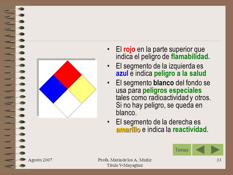 Agosto 2007Profa. María de los A. Muñiz Título V-Mayagüez 33 El rojo en la parte superior que indica el peligro de flamabilidad. El segmento de la izq