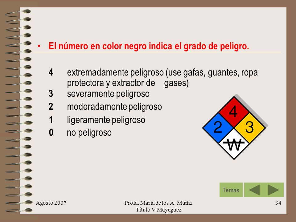 Agosto 2007Profa. María de los A. Muñiz Título V-Mayagüez 34 El número en color negro indica el grado de peligro. 4 extremadamente peligroso (use gafa
