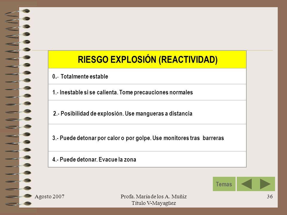 Agosto 2007Profa. María de los A. Muñiz Título V-Mayagüez 36 RIESGO EXPLOSIÓN (REACTIVIDAD) 0.- Totalmente estable 1.- Inestable si se calienta. Tome
