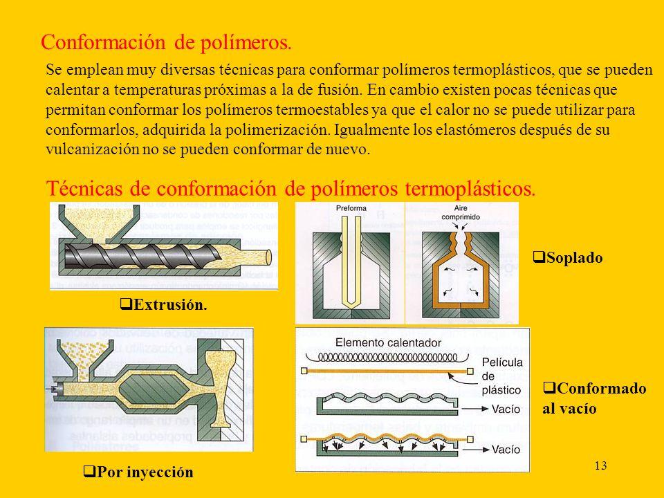 13 Conformación de polímeros.