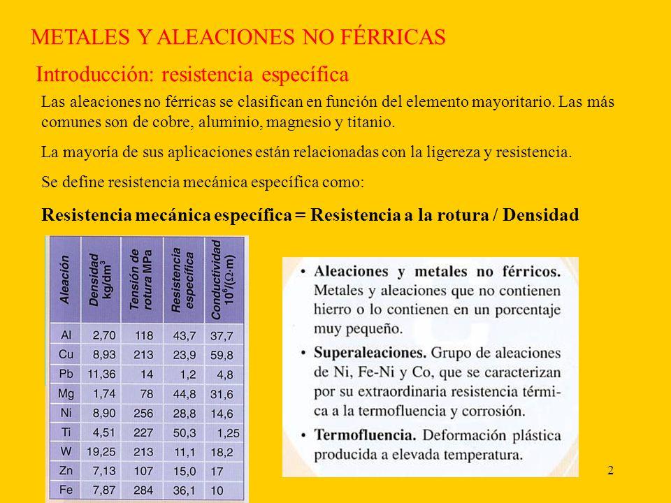 2 METALES Y ALEACIONES NO FÉRRICAS Introducción: resistencia específica Las aleaciones no férricas se clasifican en función del elemento mayoritario.