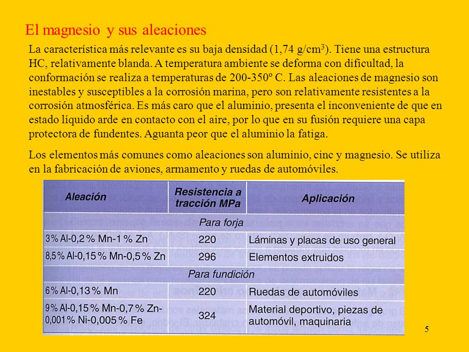 5 El magnesio y sus aleaciones La característica más relevante es su baja densidad (1,74 g/cm 3 ).