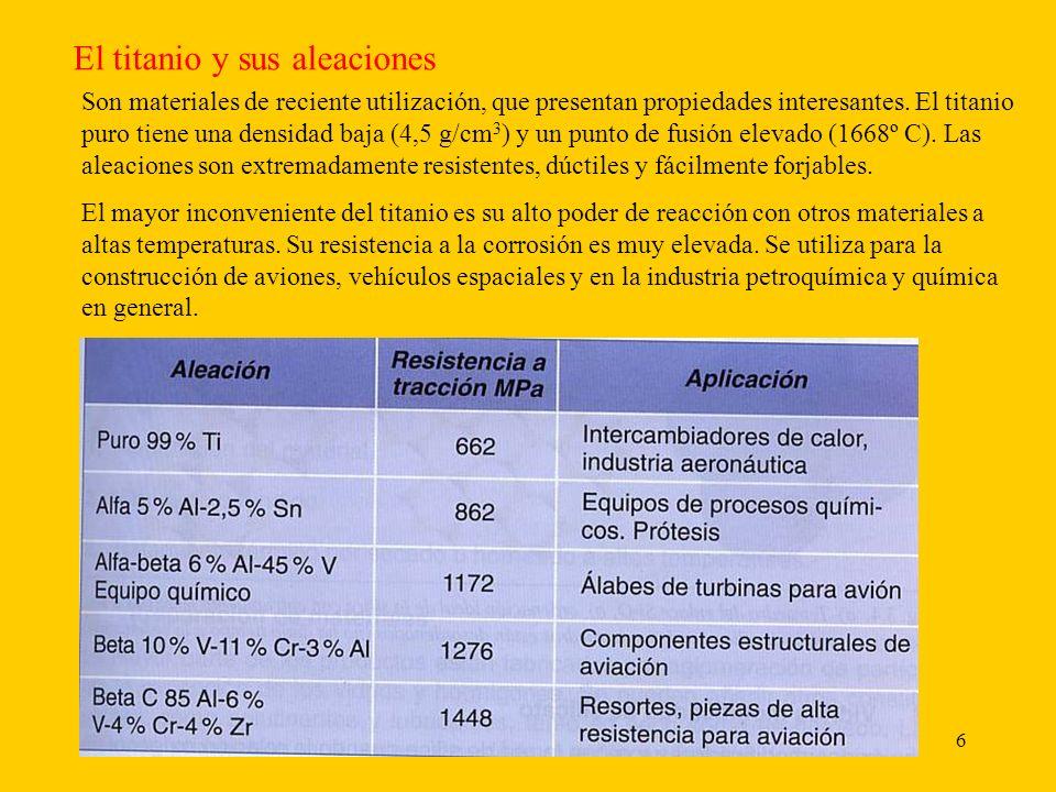 6 El titanio y sus aleaciones Son materiales de reciente utilización, que presentan propiedades interesantes.