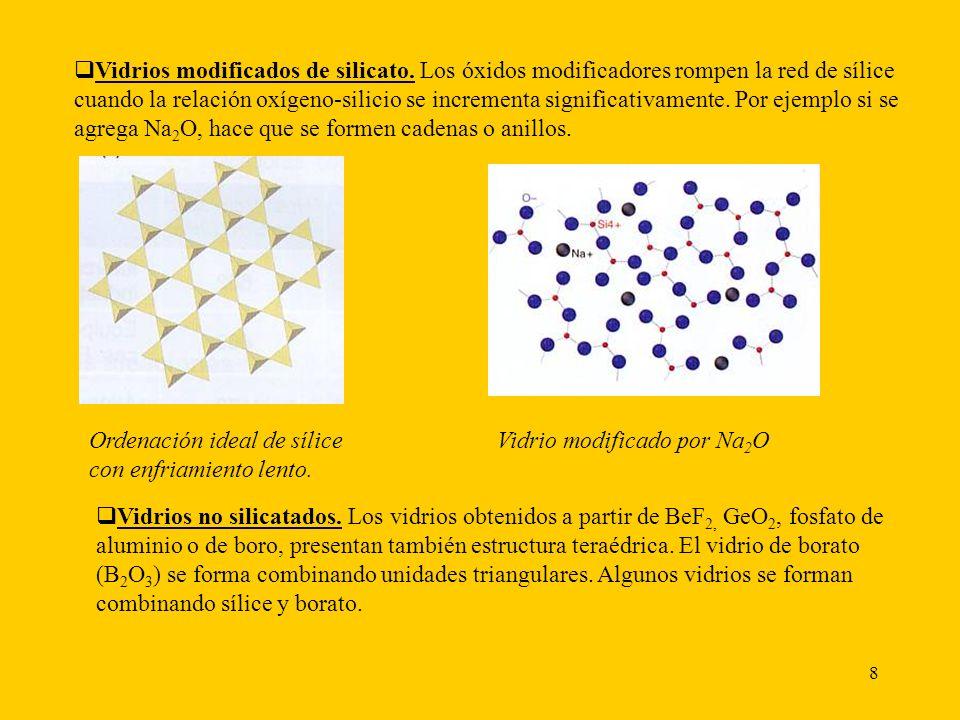 8 Vidrios modificados de silicato.
