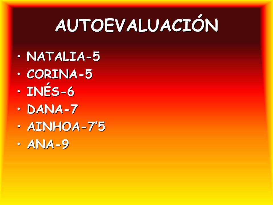 AUTOEVALUACIÓN NATALIA-5NATALIA-5 CORINA-5CORINA-5 INÉS-6INÉS-6 DANA-7DANA-7 AINHOA-75AINHOA-75 ANA-9ANA-9