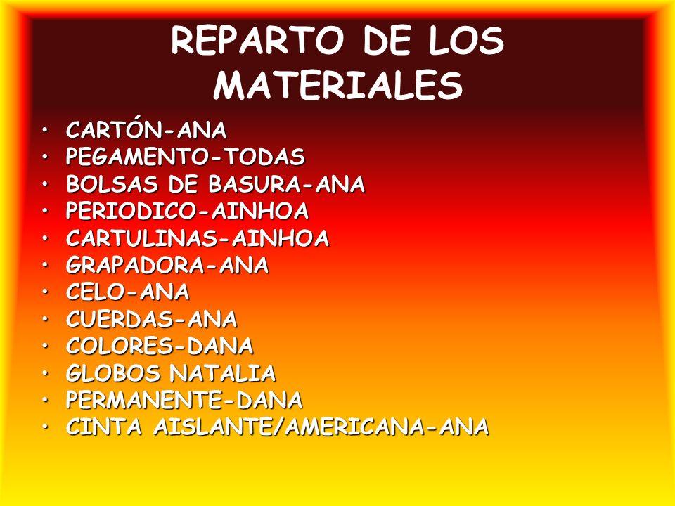 REPARTO DE LOS MATERIALES CARTÓN-ANACARTÓN-ANA PEGAMENTO-TODASPEGAMENTO-TODAS BOLSAS DE BASURA-ANABOLSAS DE BASURA-ANA PERIODICO-AINHOAPERIODICO-AINHOA CARTULINAS-AINHOACARTULINAS-AINHOA GRAPADORA-ANAGRAPADORA-ANA CELO-ANACELO-ANA CUERDAS-ANACUERDAS-ANA COLORES-DANACOLORES-DANA GLOBOS NATALIAGLOBOS NATALIA PERMANENTE-DANAPERMANENTE-DANA CINTA AISLANTE/AMERICANA-ANACINTA AISLANTE/AMERICANA-ANA
