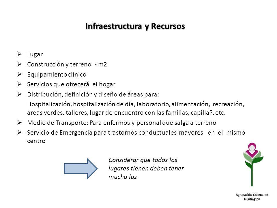 Infraestructura y Recursos Agrupación Chilena de Huntington Lugar Construcción y terreno - m2 Equipamiento clínico Servicios que ofrecerá el hogar Dis