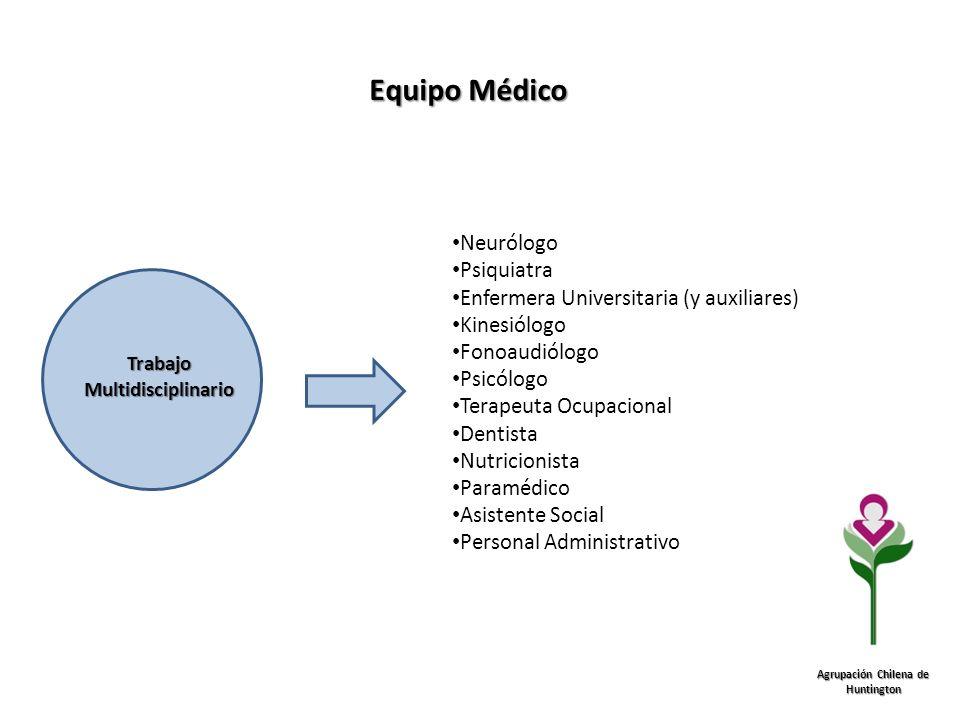 Equipo Médico Agrupación Chilena de Huntington Trabajo Multidisciplinario Neurólogo Psiquiatra Enfermera Universitaria (y auxiliares) Kinesiólogo Fono