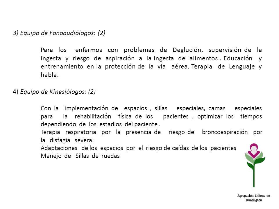 Agrupación Chilena de Huntington 3) Equipo de Fonoaudiólogos: (2) Para los enfermos con problemas de Deglución, supervisión de la ingesta y riesgo de