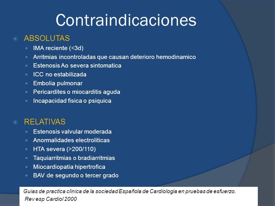 Contraindicaciones ABSOLUTAS IMA reciente (<3d) Arritmias incontroladas que causan deterioro hemodinamico Estenosis Ao severa sintomatica ICC no estab