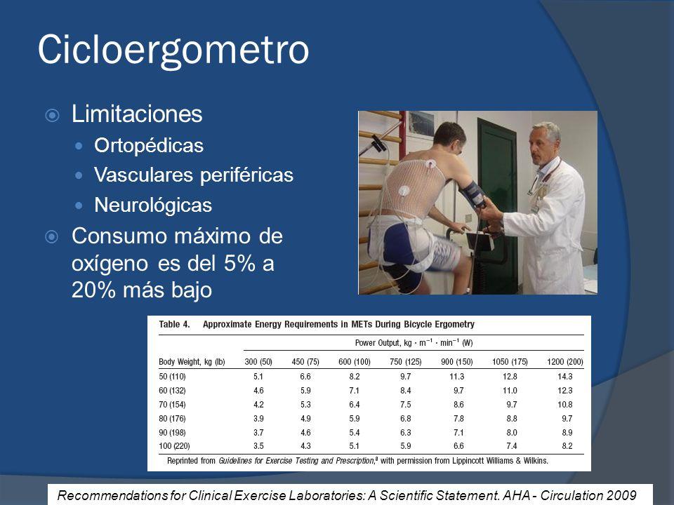 Cicloergometro Limitaciones Ortopédicas Vasculares periféricas Neurológicas Consumo máximo de oxígeno es del 5% a 20% más bajo Recommendations for Cli