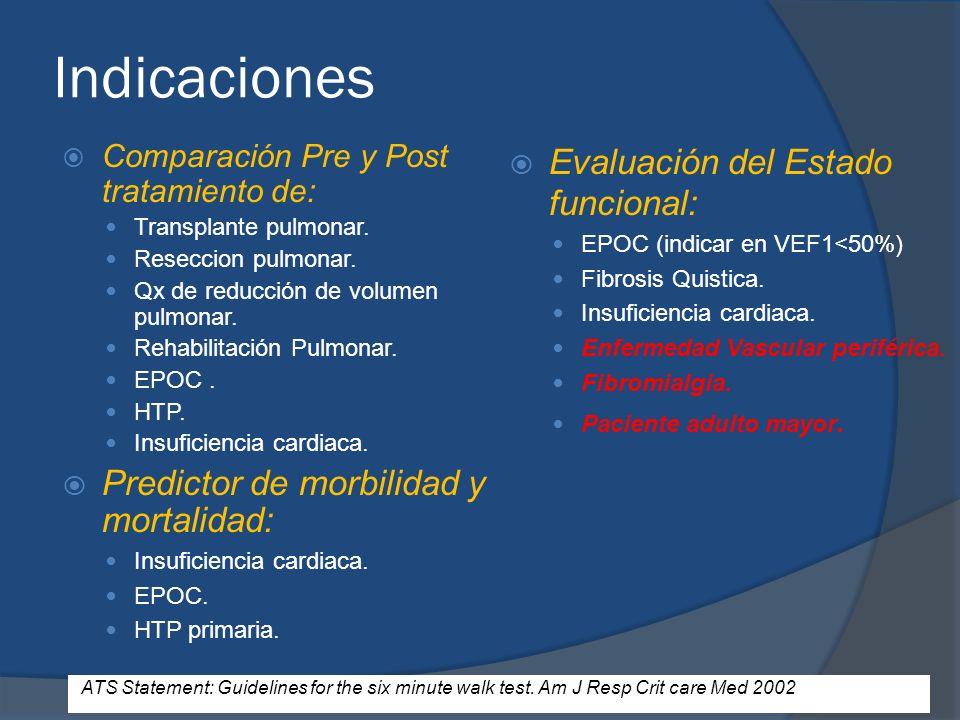 Indicaciones Comparación Pre y Post tratamiento de: Transplante pulmonar. Reseccion pulmonar. Qx de reducción de volumen pulmonar. Rehabilitación Pulm