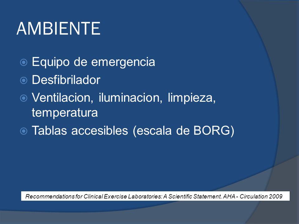 AMBIENTE Equipo de emergencia Desfibrilador Ventilacion, iluminacion, limpieza, temperatura Tablas accesibles (escala de BORG) Recommendations for Cli