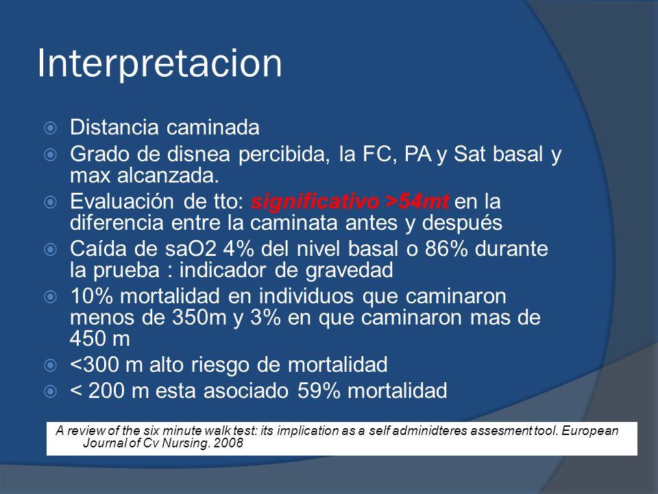 Interpretacion Distancia caminada Grado de disnea percibida, la FC, PA y Sat basal y max alcanzada. Evaluación de tto: significativo >54mt en la difer