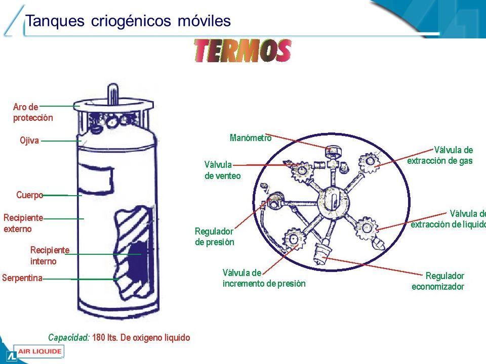 Tanques criogénicos móviles