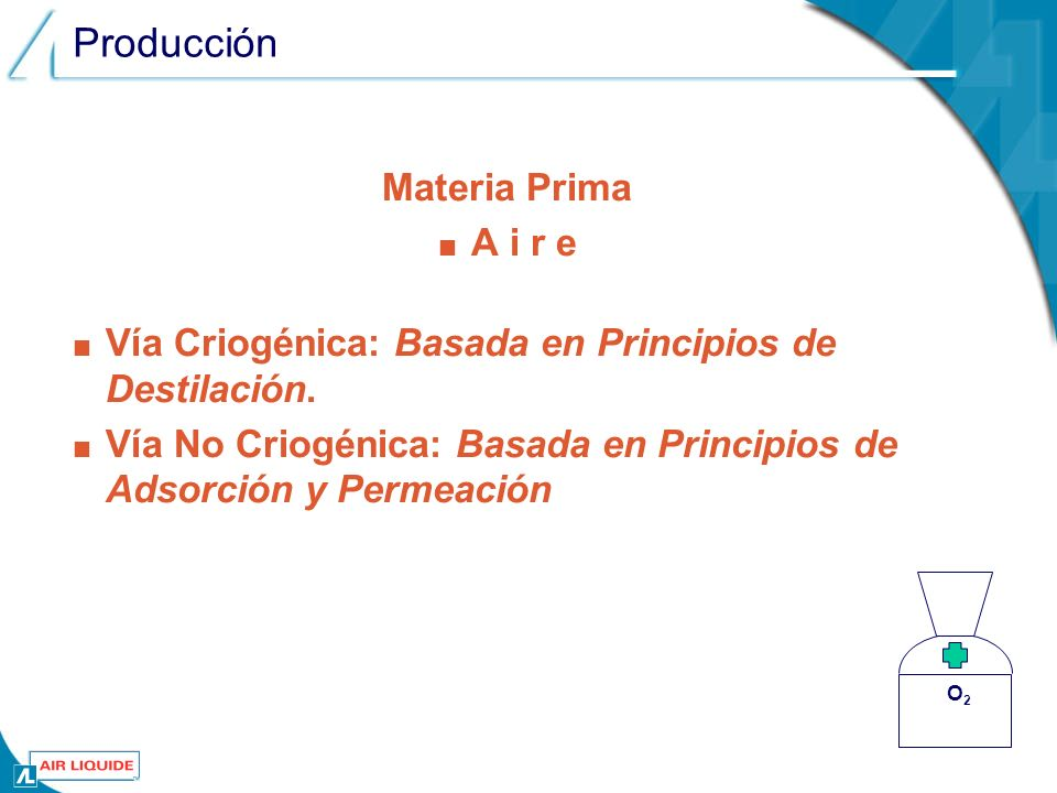 Producción Materia Prima A i r e Vía Criogénica: Basada en Principios de Destilación. Vía No Criogénica: Basada en Principios de Adsorción y Permeació