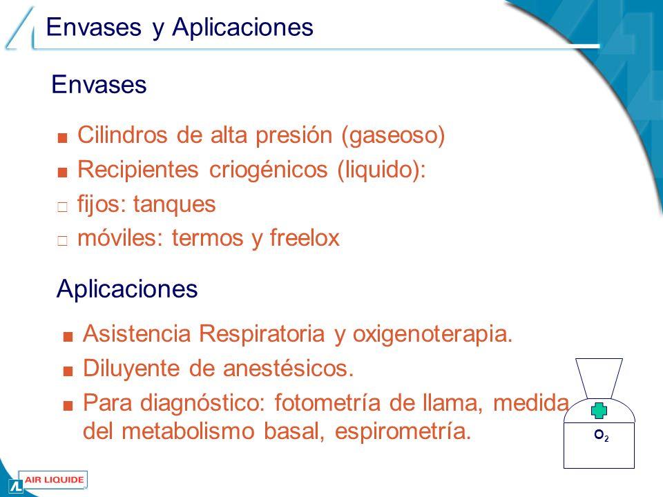 Envases y Aplicaciones Cilindros de alta presión (gaseoso) Recipientes criogénicos (liquido): fijos: tanques móviles: termos y freelox O2O2 Envases Ap