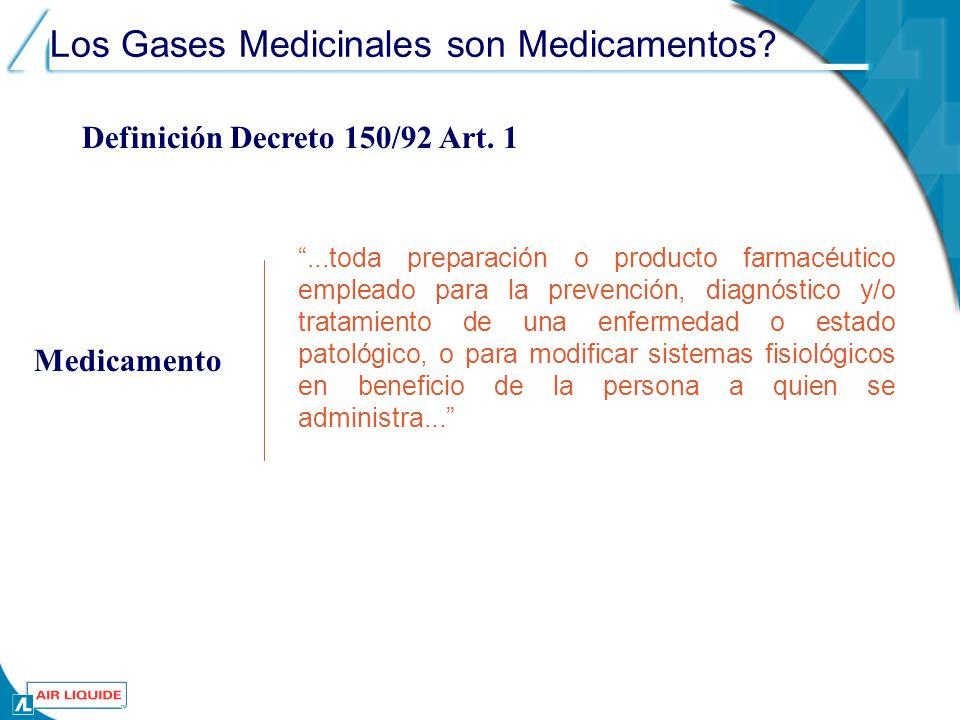 Anhídrido Carbónico Medicinal Dirección Técnica Farmacéutica