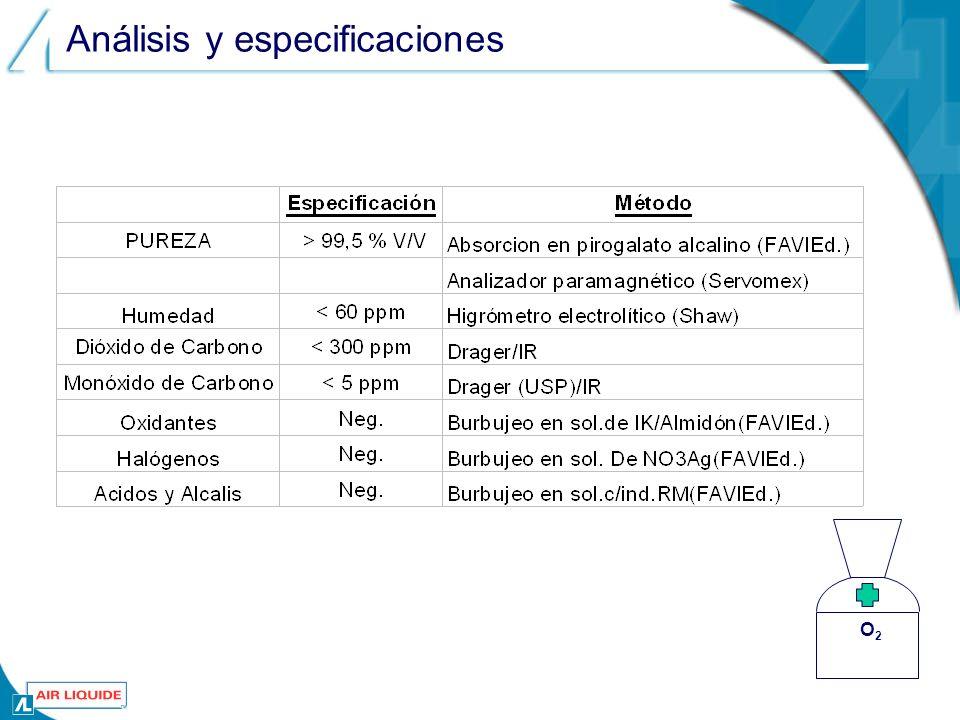 Análisis y especificaciones O2O2
