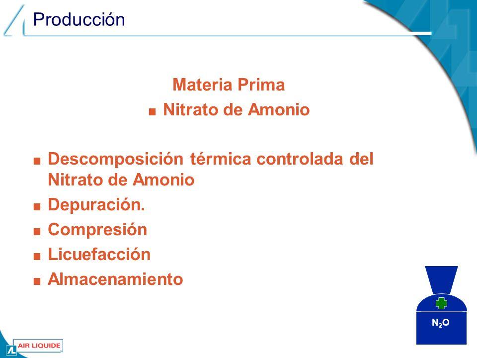 Producción Materia Prima Nitrato de Amonio Descomposición térmica controlada del Nitrato de Amonio Depuración. Compresión Licuefacción Almacenamiento