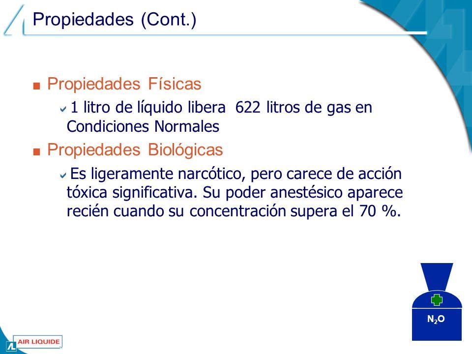 Propiedades (Cont.) Propiedades Físicas 1 litro de líquido libera 622 litros de gas en Condiciones Normales Propiedades Biológicas Es ligeramente narcótico, pero carece de acción tóxica significativa.