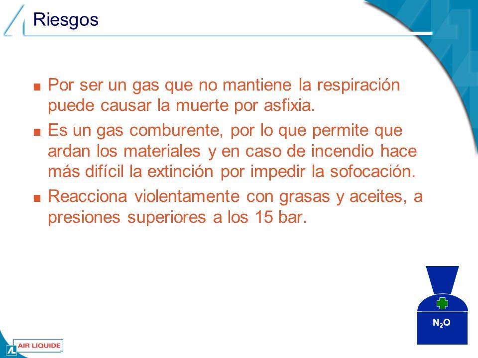 Riesgos Por ser un gas que no mantiene la respiración puede causar la muerte por asfixia. Es un gas comburente, por lo que permite que ardan los mater