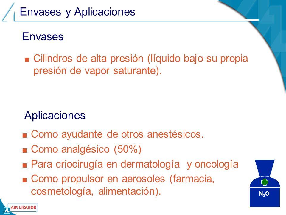 Envases y Aplicaciones Como ayudante de otros anestésicos. Como analgésico (50%) Para criocirugía en dermatología y oncología Como propulsor en aeroso