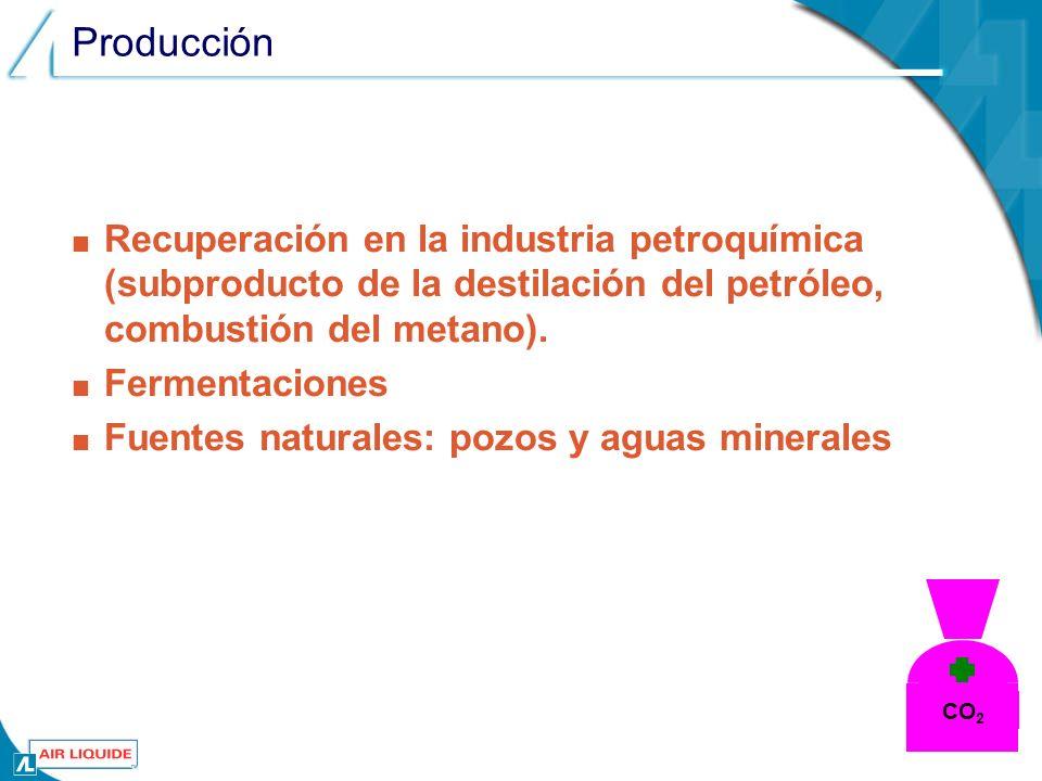 Producción Recuperación en la industria petroquímica (subproducto de la destilación del petróleo, combustión del metano).