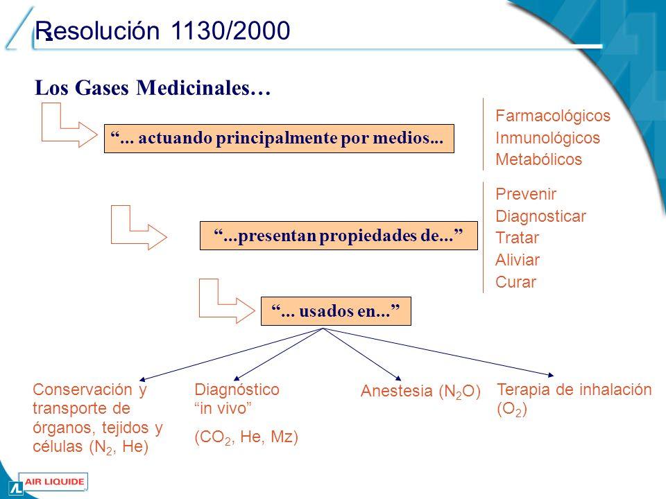 Resolución 1130/2000.Los gases medicinales se fabricarán y controlarán con garantía de calidad.