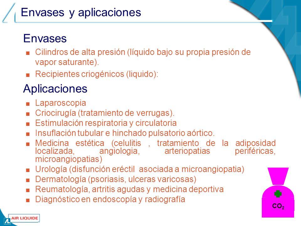 Envases y aplicaciones Laparoscopia Criocirugía (tratamiento de verrugas). Estimulación respiratoria y circulatoria Insuflación tubular e hinchado pul