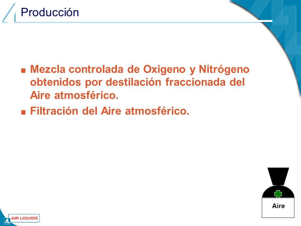 Producción Mezcla controlada de Oxigeno y Nitrógeno obtenidos por destilación fraccionada del Aire atmosférico. Filtración del Aire atmosférico. Aire