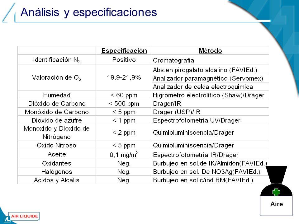 Análisis y especificaciones Aire