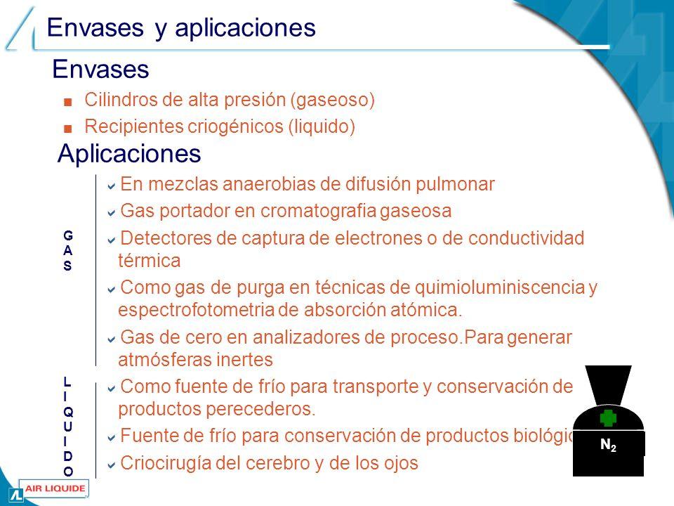 Envases y aplicaciones En mezclas anaerobias de difusión pulmonar Gas portador en cromatografia gaseosa Detectores de captura de electrones o de condu