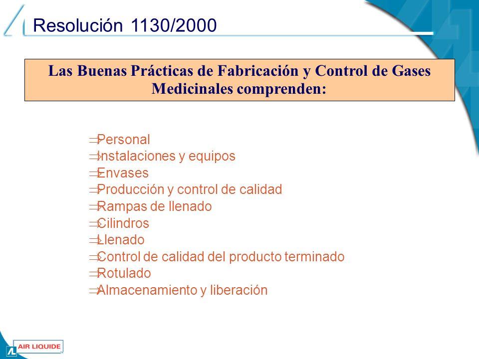 . Resolución 1130/2000 Personal Instalaciones y equipos Envases Producción y control de calidad Rampas de llenado Cilindros Llenado Control de calidad