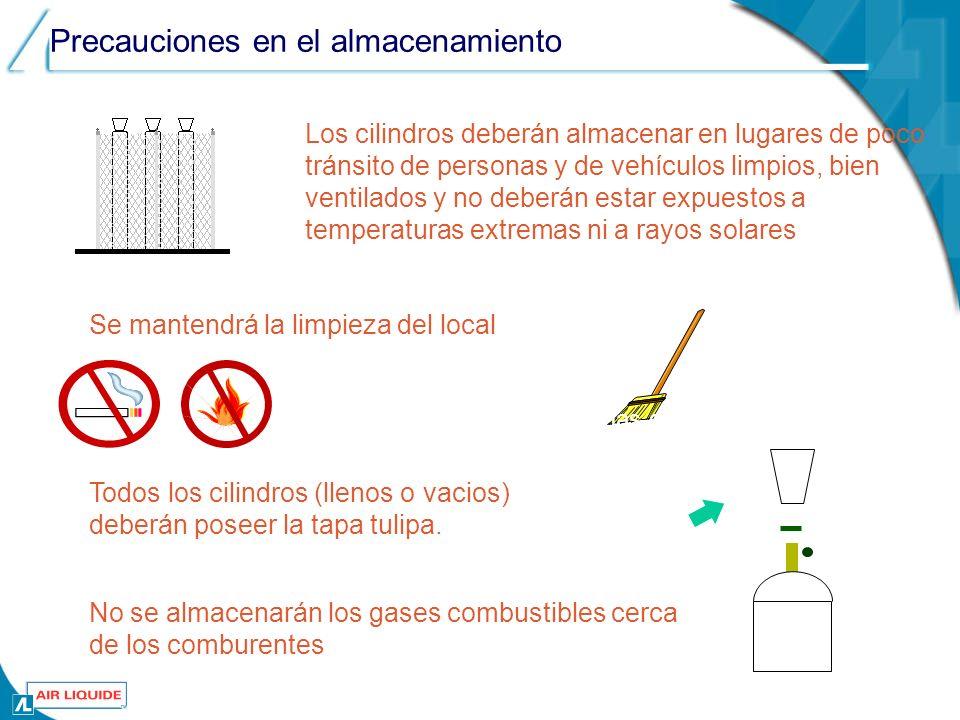 Se mantendrá la limpieza del local Se prohibe fumar y hacer llamas desnudas Todos los cilindros (llenos o vacios) deberán poseer la tapa tulipa.