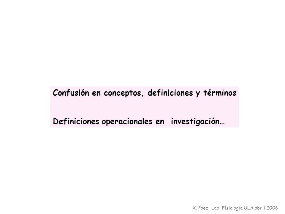 Confusión en conceptos, definiciones y términos Definiciones operacionales en investigación…