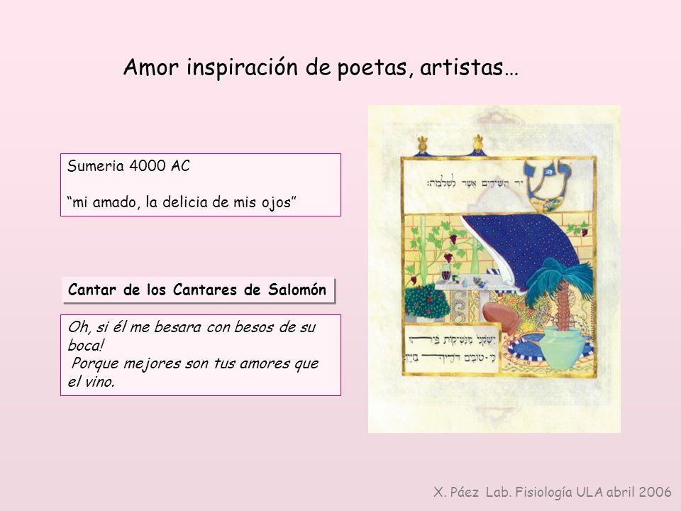 X. Páez Lab. Fisiología ULA abril 2006 Sumeria 4000 AC mi amado, la delicia de mis ojos Amor inspiración de poetas, artistas… Cantar de los Cantares d