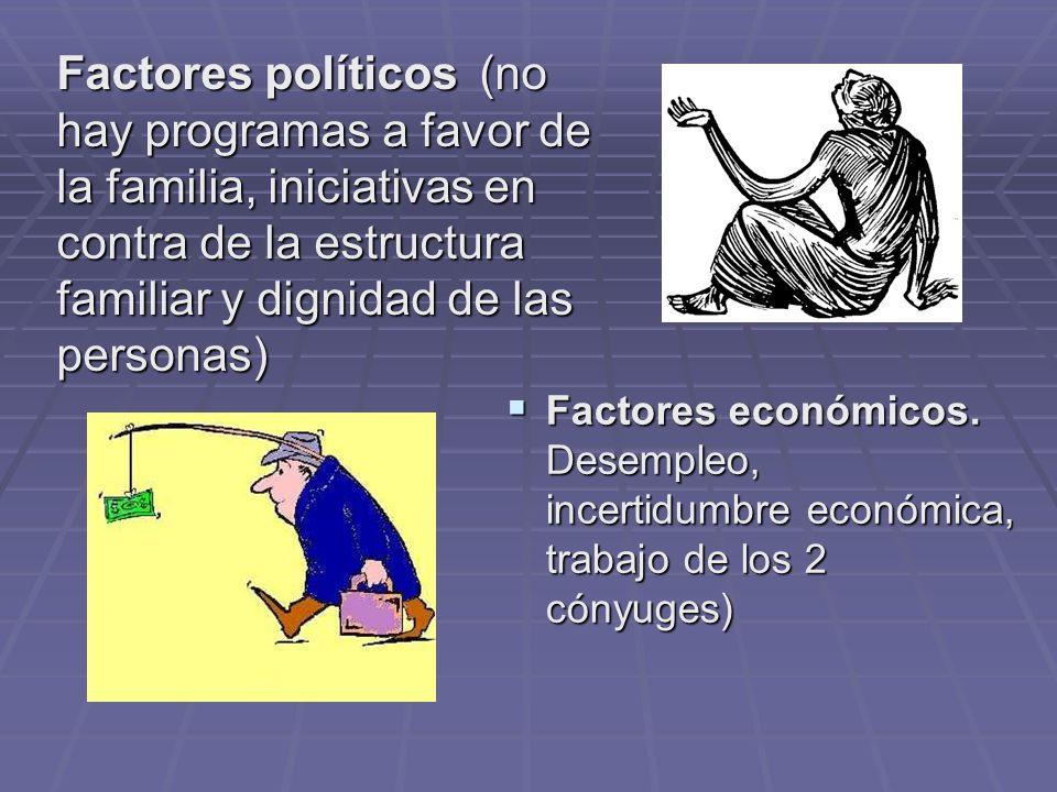 Factores económicos.