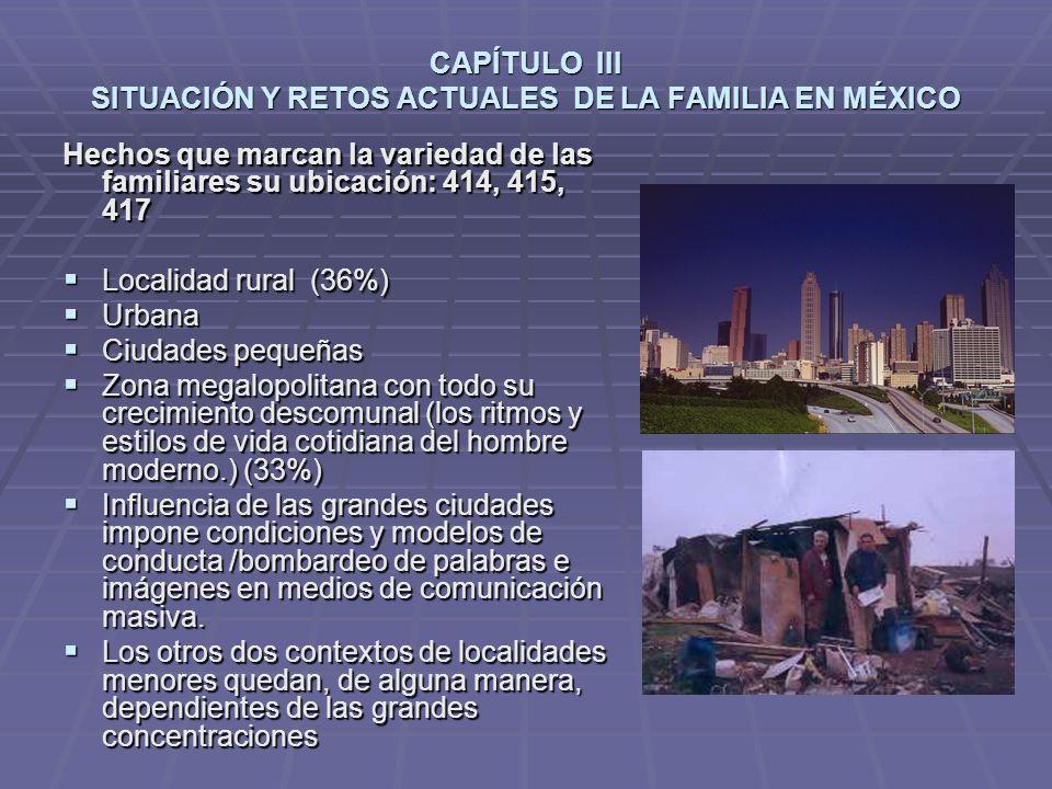 CAPÍTULO III SITUACIÓN Y RETOS ACTUALES DE LA FAMILIA EN MÉXICO Hechos que marcan la variedad de las familiares su ubicación: 414, 415, 417 Localidad rural (36%) Localidad rural (36%) Urbana Urbana Ciudades pequeñas Ciudades pequeñas Zona megalopolitana con todo su crecimiento descomunal (los ritmos y estilos de vida cotidiana del hombre moderno.) (33%) Zona megalopolitana con todo su crecimiento descomunal (los ritmos y estilos de vida cotidiana del hombre moderno.) (33%) Influencia de las grandes ciudades impone condiciones y modelos de conducta /bombardeo de palabras e imágenes en medios de comunicación masiva.