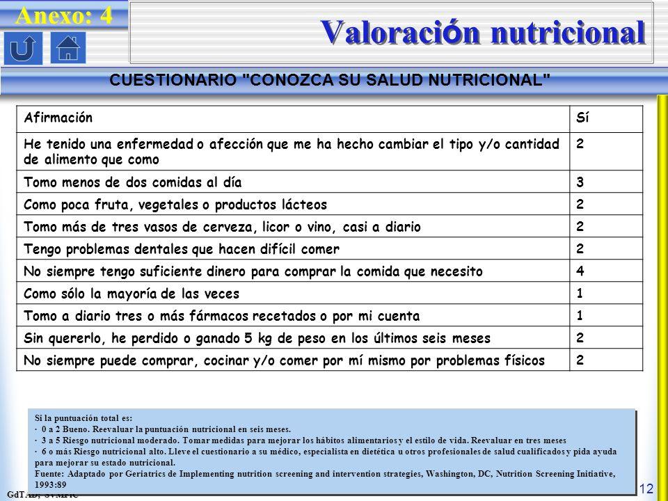 GdTAD; SVMFiC 12 Valoraci ó n nutricional CUESTIONARIO