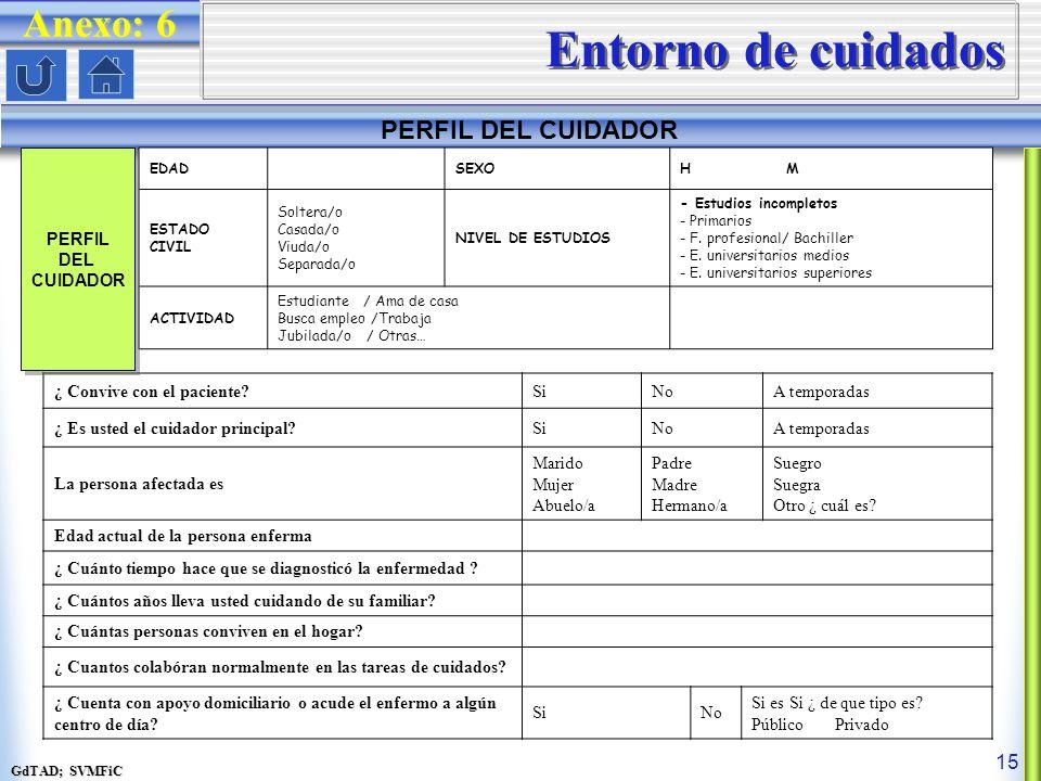 GdTAD; SVMFiC 15 EDADSEXOH M ESTADO CIVIL Soltera/o Casada/o Viuda/o Separada/o NIVEL DE ESTUDIOS - Estudios incompletos - Primarios - F. profesional/