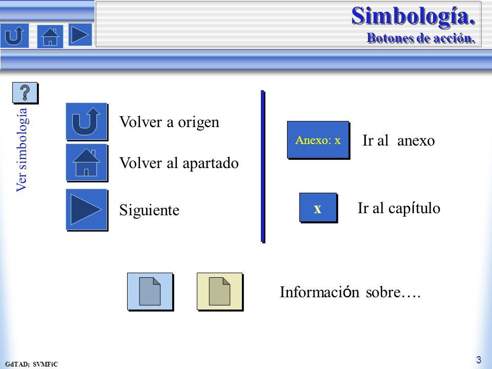 GdTAD; SVMFiC 3 Simbología. Botones de acción. Ir al anexo Ir al cap í tulo Volver a origen Volver al apartado Informaci ó n sobre …. Ver simbología A