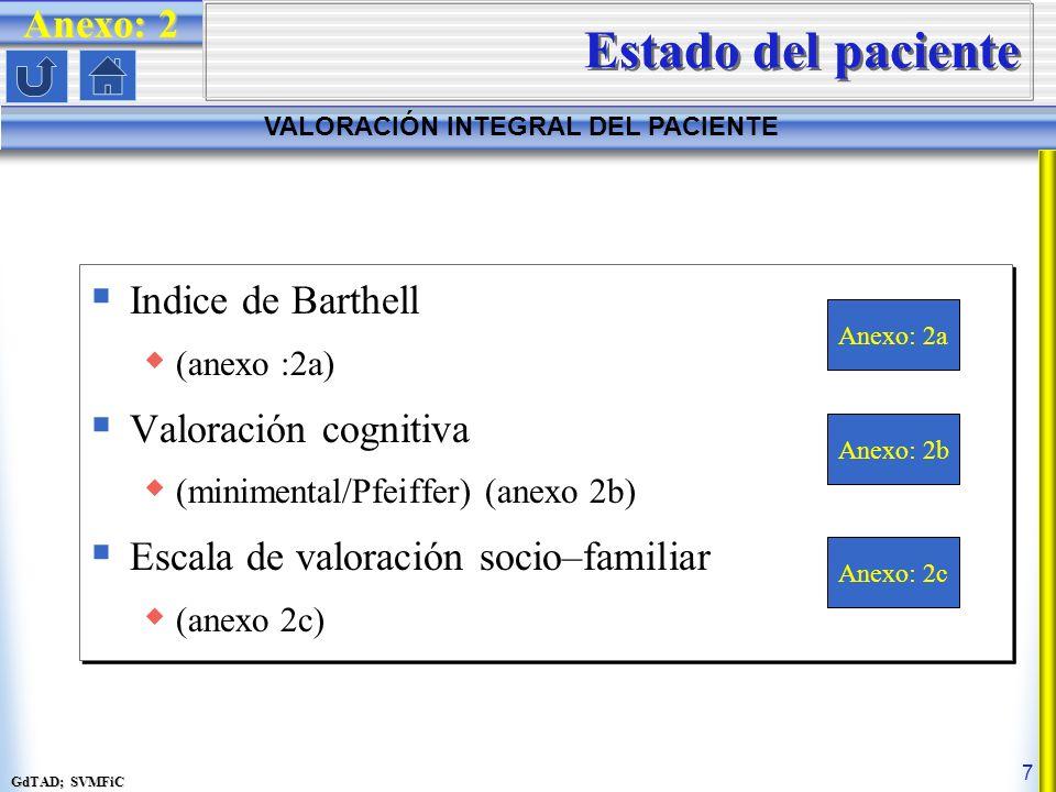 GdTAD; SVMFiC 7 Estado del paciente VALORACIÓN INTEGRAL DEL PACIENTE Anexo: 2 Indice de Barthell (anexo :2a) Valoración cognitiva (minimental/Pfeiffer) (anexo 2b) Escala de valoración socio–familiar (anexo 2c) Indice de Barthell (anexo :2a) Valoración cognitiva (minimental/Pfeiffer) (anexo 2b) Escala de valoración socio–familiar (anexo 2c) Anexo: 2a Anexo: 2b Anexo: 2c