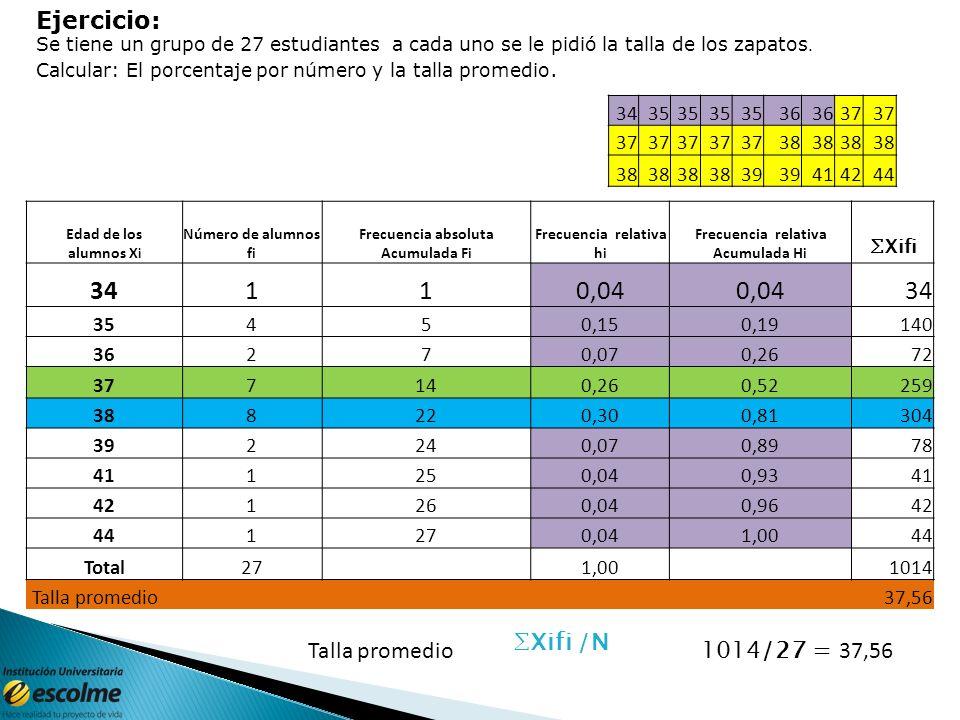 1.Cuanto calzan en promedio en este salón de clase. Xifi /N 1014 /27 = 37,5 se aproxima a 38 El promedio de las tallas de los zapatos es 38. 2.¿Cual e
