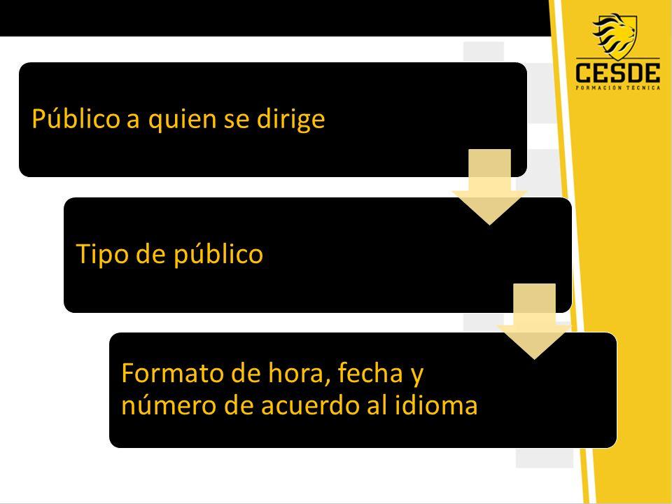 Público a quien se dirige Tipo de público Formato de hora, fecha y número de acuerdo al idioma