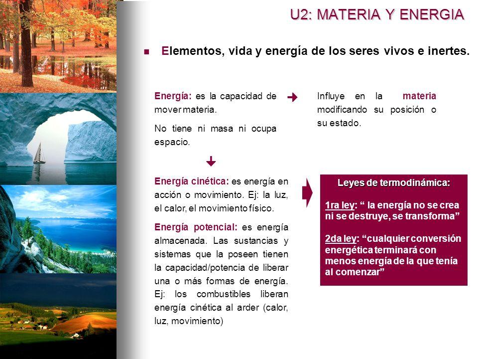 Elementos, vida y energía de los seres vivos e inertes. U2: MATERIA Y ENERGIA Energía: es la capacidad de mover materia. No tiene ni masa ni ocupa esp