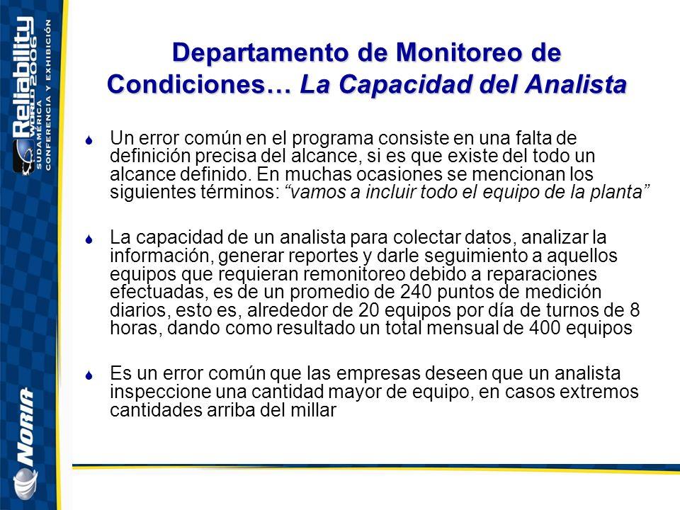Departamento de Monitoreo de Condiciones… La Capacidad del Analista Un error común en el programa consiste en una falta de definición precisa del alcance, si es que existe del todo un alcance definido.